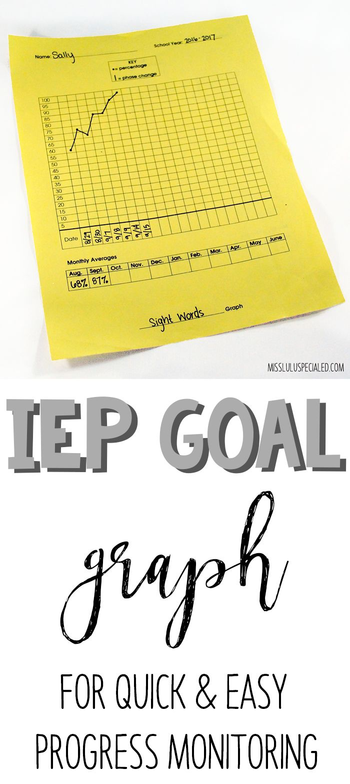 This is my favorite classroom tool! Easily graph data for a quick visual to monitor progress on student's IEP goals. So simple and effective! And it's completely editable!