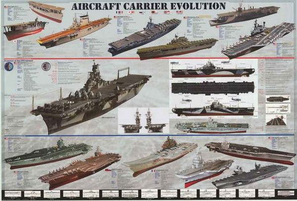 A great poster of famous Aircraft Carriers! They changed the rules of naval warfare by bringing military aircraft within range of any target on the globe. Fully licensed. Ships fast. 24x36 inches. Nee