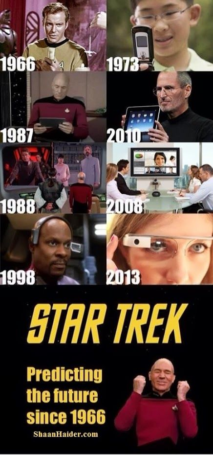 Star Trek : Sci-Fi to Real Life