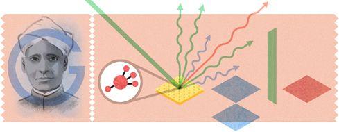 Chandrasekhara Raman - 7 november 2013 Chandrasekhara Raman was een Indiaas natuurkundige. In 1930 kreeg hij de Nobelprijs voor de Natuurkunde voor zijn ontdekking uit 1928 dat als licht door een transparante stof reist, een zeer klein deel teruggekaatst wordt met een andere golflengte.