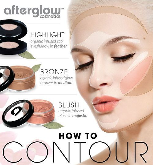 How to contouring and highlighting your face in 3 easy steps with makeup