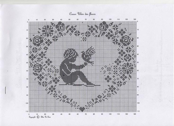 Gráficos de Ponto Cruz e Croché