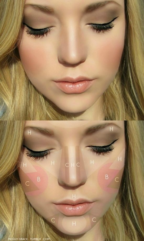 How to contour! Use the Naked Urban Decay Flushed contouring palette!