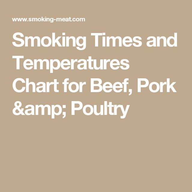 The 25+ Best Prime Rib Temperature Chart Ideas On Pinterest | Meat