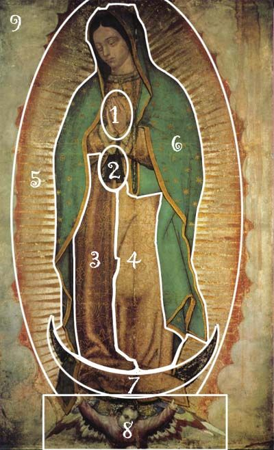 Virgen de Guadalupe The mysteries that exist behind the history of the apparitions of the Virgin Mary are various.