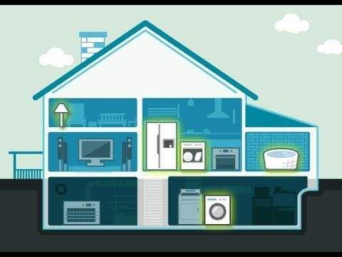 Der Atlantic Council Report liefert 9 Sicherheits-Grundlagen, die von Herstellern von Smart Home Produkten zwingend einzuhalten sind.  #smarthome #sicherheit