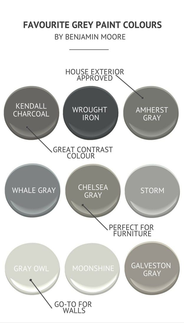Favourite Grey Paint Colours