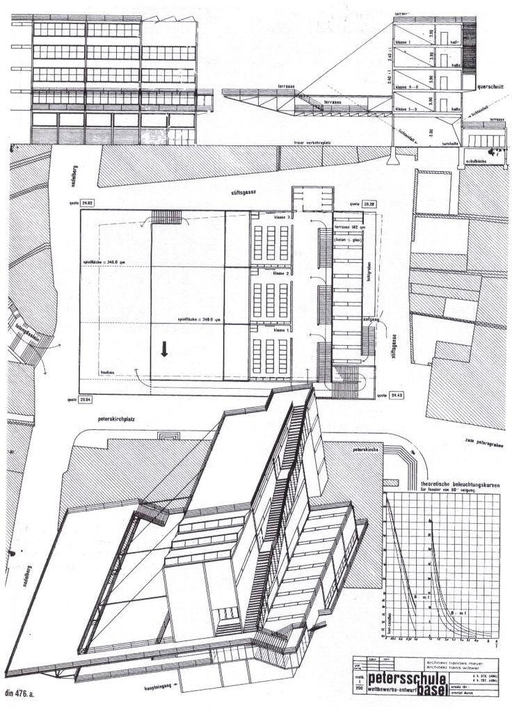 Hannes Meyer Hans Wittwer And Building Course Bauhaus Dessau