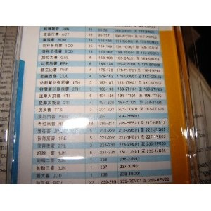 Cantonese Dramatized Audion New Testament / MP3-USB 2GB Nano Stick / 2009 / Cantonese is a variety of the Chinese language spoken in and around the city of Guangzhou (Canton) in Southern China, by the majority population of Hong Kong and Macau   $33.99