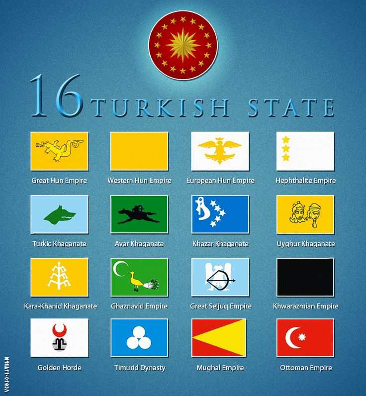 16 Great Turkish Empire  turkish turkishempires turkic turkicempire turkictribes turkicdynasty Turan turanism turkistan East Turkistan southturkistan Ural-Altay ottoman gokturk HUN europianhuns thehuns avar Khazar khazarkhaganate uyghur Seljuk timur timurid goldenhorde mughal mughalempire
