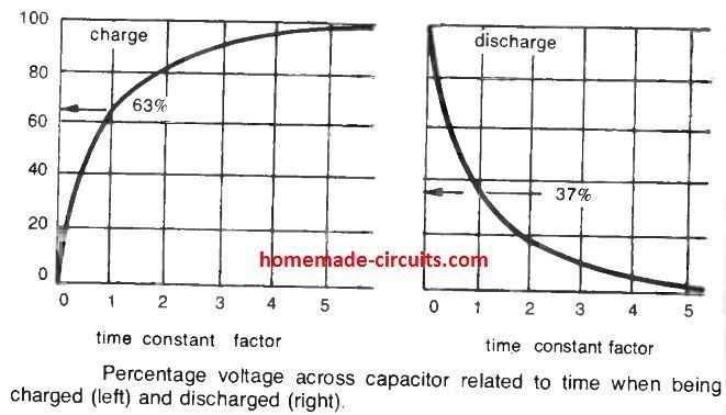 How Rc Circuits Work Circuit Projects Rc Circuit Circuit