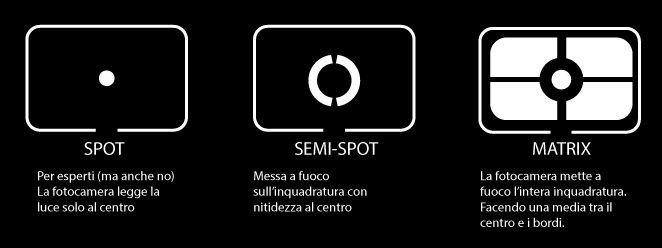 Come dominare l'esposizione SPOT con una fotocamera Nikon   Reflex-Mania