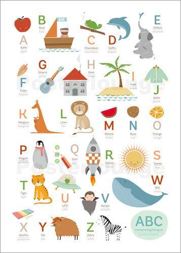 Poster ABC Deutsch Englisch The alphabet, English and
