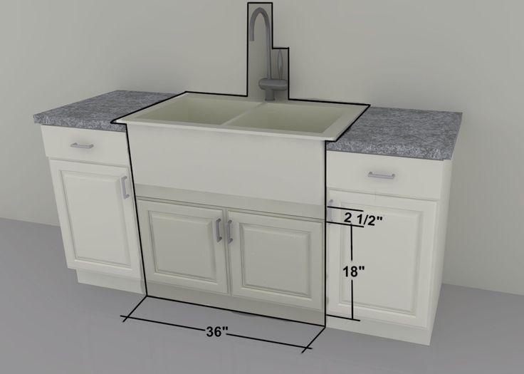 Ikea Custom Cabinets 36 Farm Sink Or Gas Cooktop Units Ikea Kitchen Design
