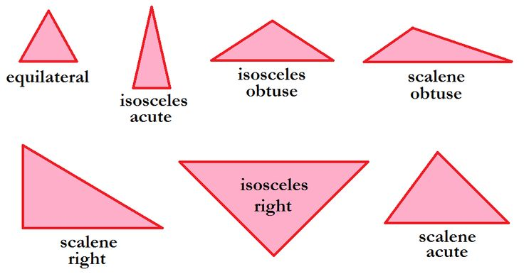 Names of Geometric Shapes -- With Pictures