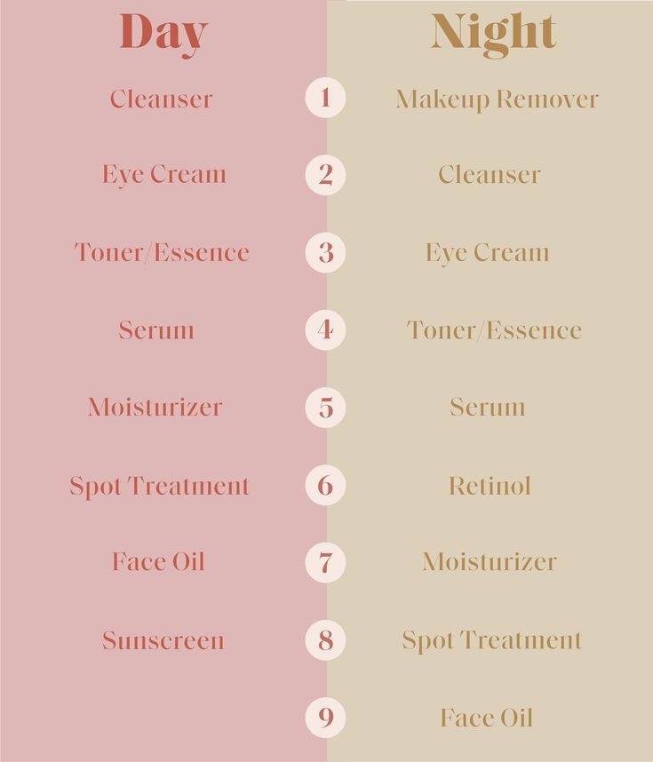 How To Layer Your Skin Care Products Correctly In 2020 Skin Care Routine Order Oily Skin Care Routine Face Skin Care Routine