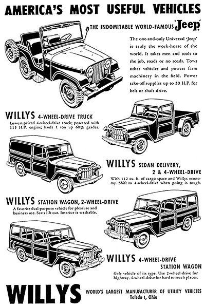 1955 Willys - Jeep Line - Promotional Advertising Poster