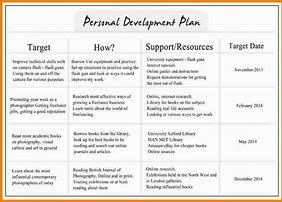 Image result for Self Improvement Plan Template