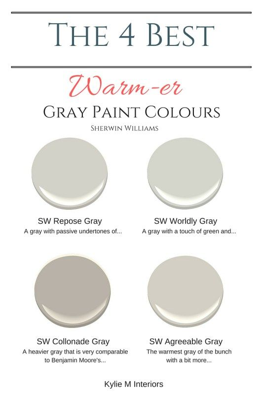Kylie M Interiors: Affordable Online Color Consulting Services. The best warm gray paint colours that are almost greige including Repose Gray, Worldly Gray, Collonade Gray and Agreeable gray. Learn about the undertones, LRV and more. Sherwin Williams.                                                                                                                                                                                 More
