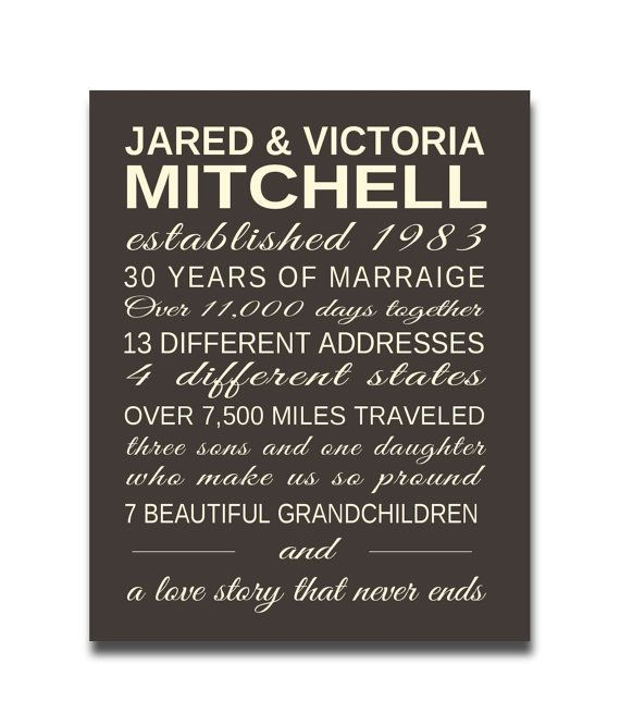 personalized wedding anniversary gifts for parents