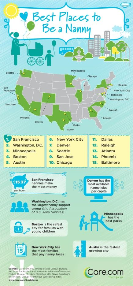 15 Best Places to Be a Nanny #caredotcom #thereforyou
