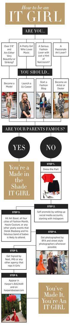 BAZAAR Blueprint: How to Be An It Girl - HarpersBAZAAR.com