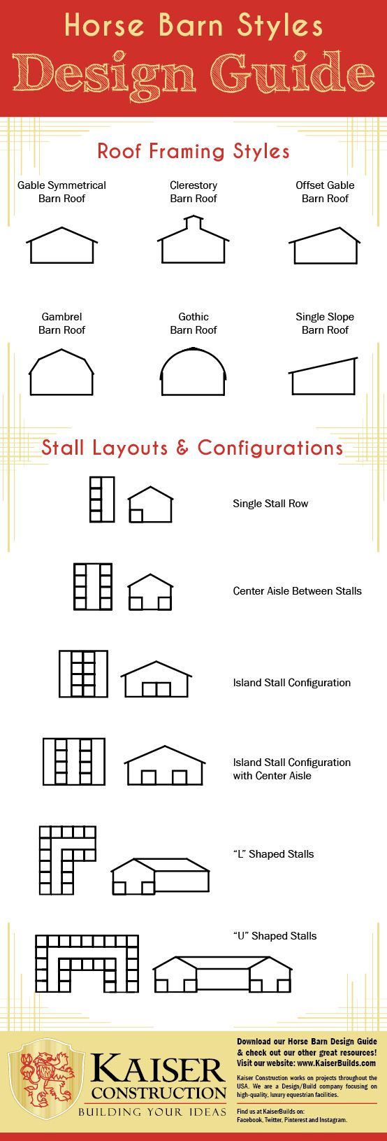 "Building a Barn for your horses? Here is a great little barn layout and style guide to help get you started!    Looking for more tips and advice? Visit KaiserBuilds.com to learn how we can help ""build your ideas."""
