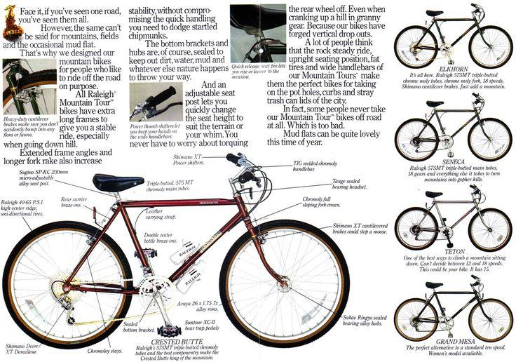 1985 Raleigh USA Bicycle Catalogue Page 4 Raleigh usa