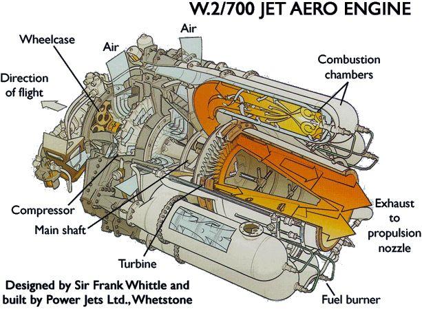 17 best gas turbine images on pinterest gas turbine mechanical rh pinterest com 4 Cycle Engine Diagram 4 Cycle Engine Diagram