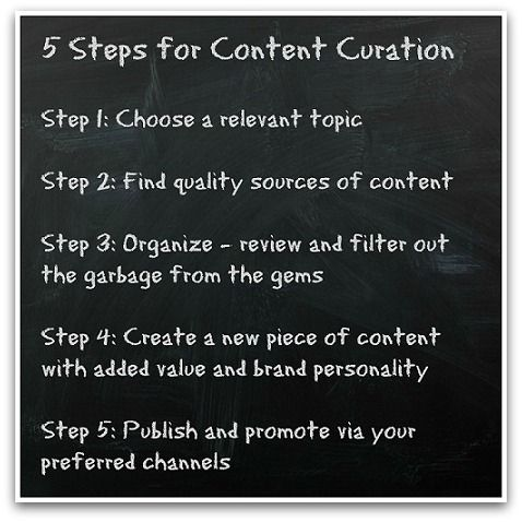 5 Steps for Content Curation by Sadie Baxter