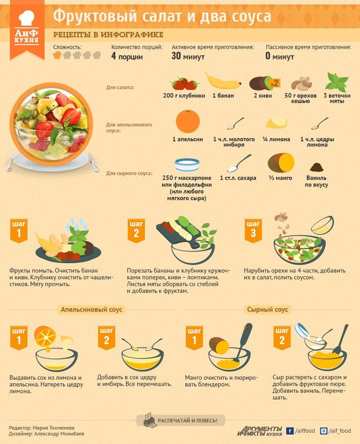 #еда #рецепты #вкусно #мужская #кухня #готовим #детям #На #заметку #Note #Полезно #Знать #Интересные #факты #салаты #холодное