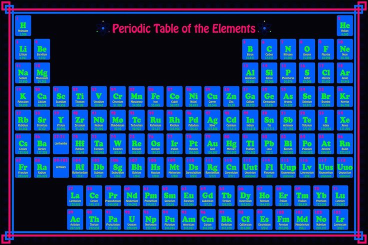 64 best periodic table of the elements images on pinterest for Table of elements 85