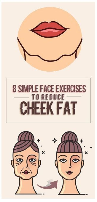 Are you upset about having chubby cheeks? Do you really want to get rid of those excess fat from your face? Chubby cheeks can make you feel disheartened and can lower your self-confidence. Excess cheek fat can make your face look older and bulky. Cheek Lifts: A smile which is wide not only shows that you are …