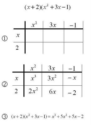 mathrecreation: Dividing Polynomials - The Grid Method