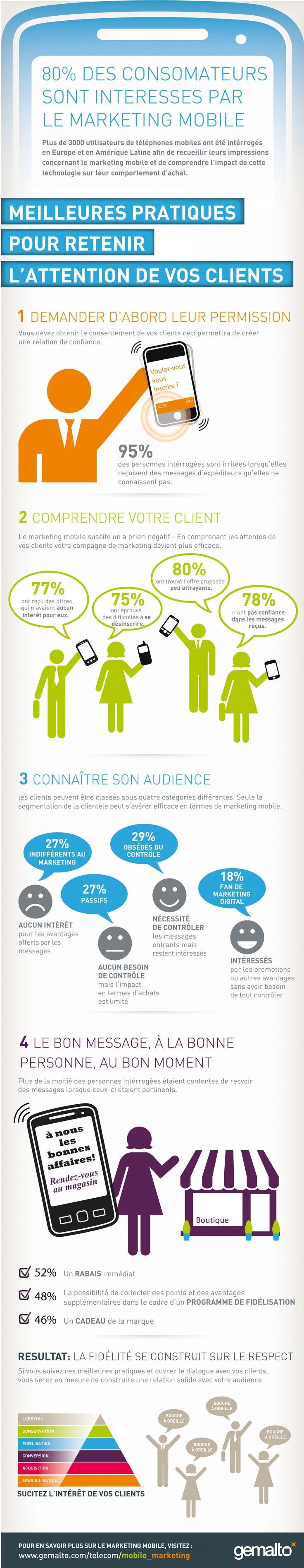 Les bonnes pratiques du marketing mobile