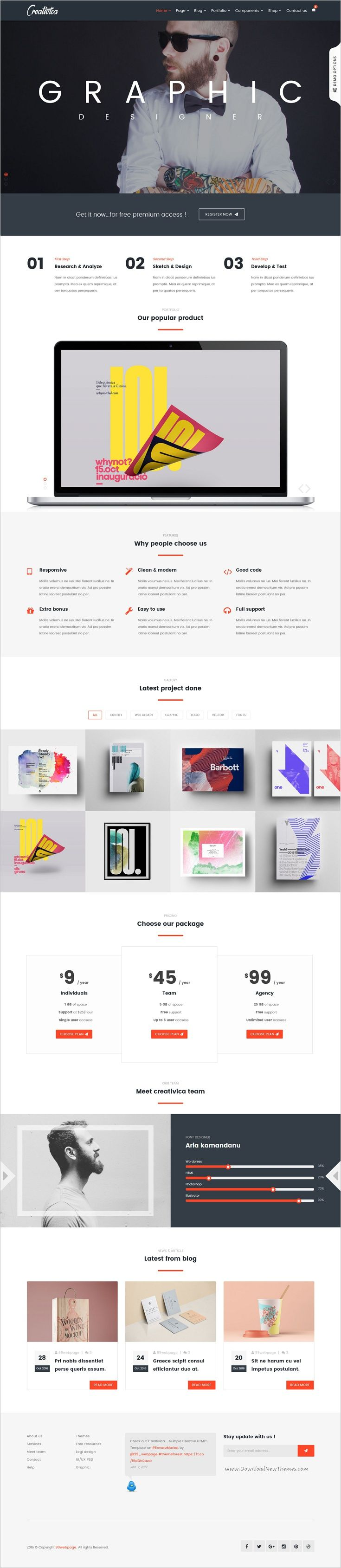 unique html templates nulled gift professional resume examples