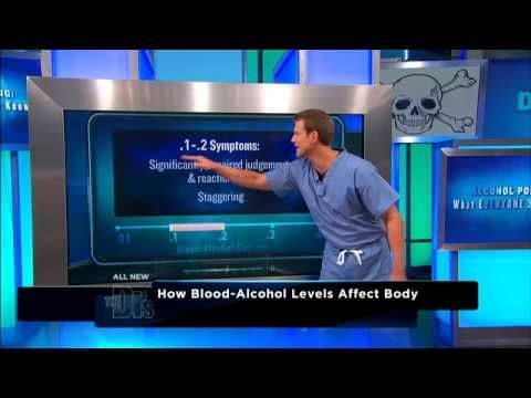 Dangers of Alcohol Poisoning -- The Doctors - YouTube