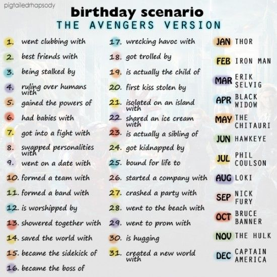 birthday scenario game (the avengers edition) by XtigerstripesX on deviantART