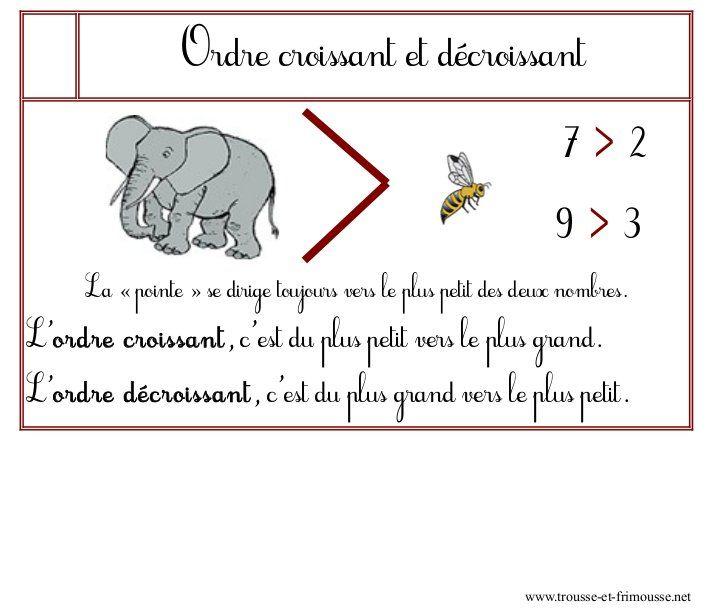Calcul trousse et frimousse lion pinterest - Reviser ses tables de multiplication ...