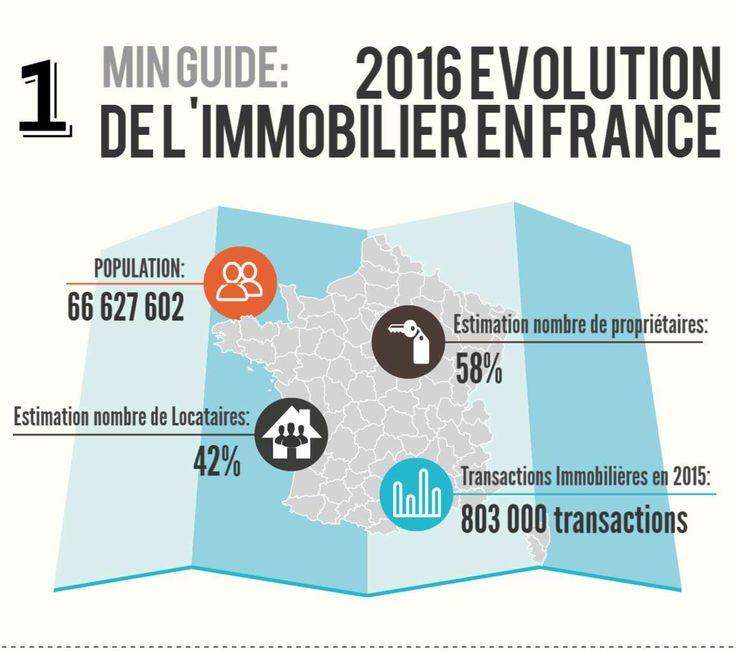 Source diagnostics-immobilier-marseille.fr Source diagnostics-immobilier-marseille.fr Source diagnostics-immobilier-marseille.fr Source diagnostics-immobilier-marseille.fr
