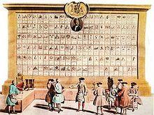 Franc-maçonnerie — Wikipédia
