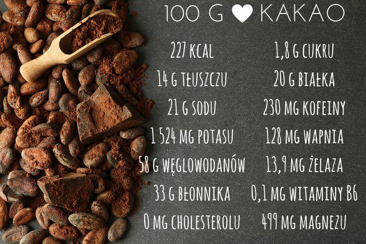 Myślisz, że kakao to puste kalorie? Jesteś w błędzie. Sprawdź, co w nim znajdziesz.
