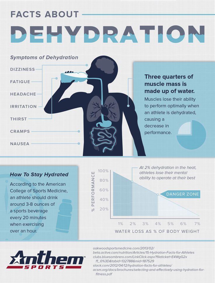 Dehydration Facts | #survivallife www.survivallife.com