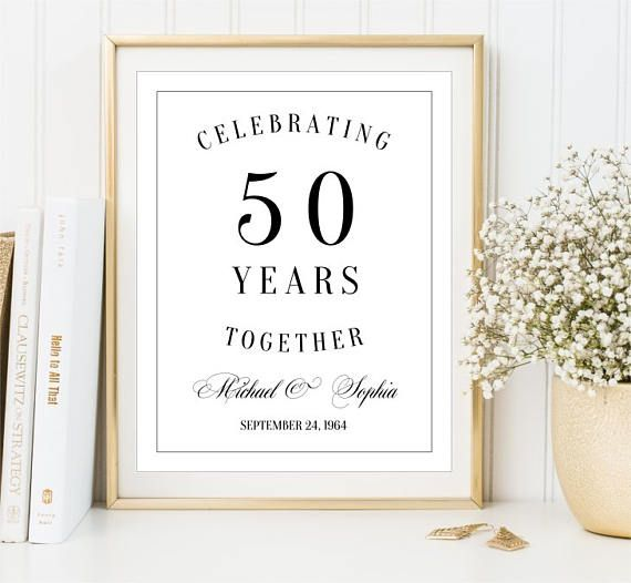 50th anniversary gift Print Personalized love story sign