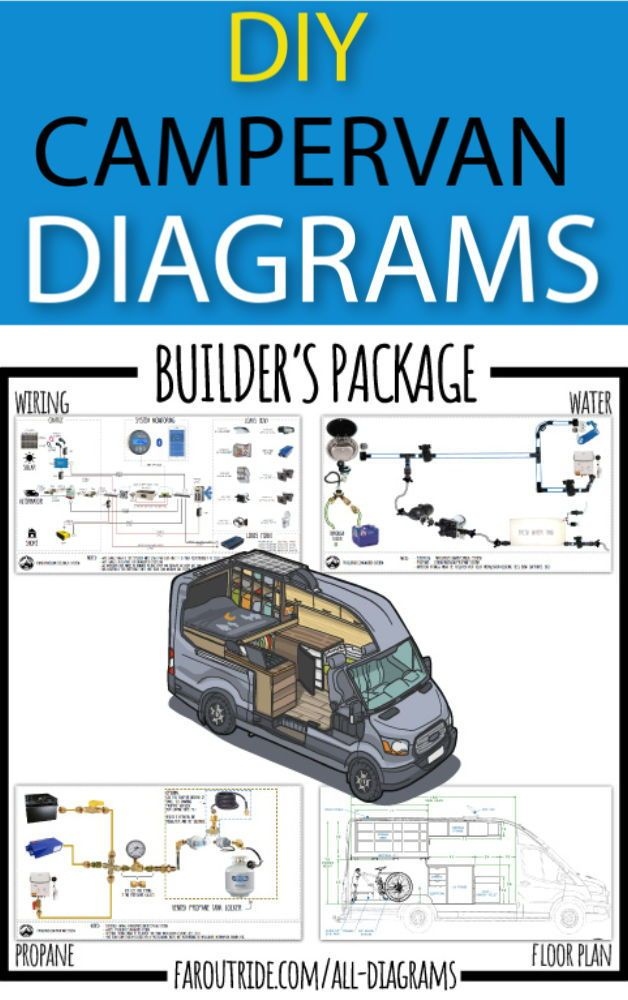 Need diagrams for your DIY campervan conversion build? These van life ideas will make your van build a breeze. Check out wiring, propane and water diagrams plus camper van layout ideas.