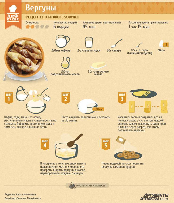 Рецепты в инфографике: вергуны | Рецепты в инфографике | Кухня | АиФ Украина