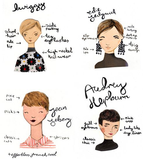 Pixie icons - aka the argument for chopping it all off