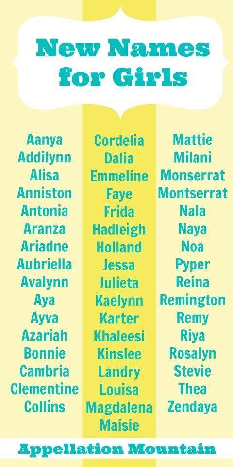 Look Back: New Names for Girls 2014 | Baby girl middle ...