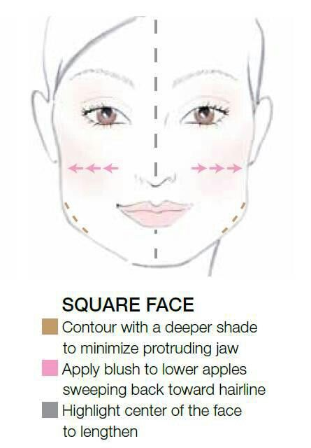 how to change face shape
