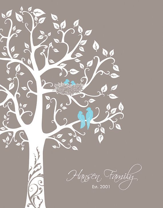 Family Tree with Birds - Personalized with Last Name & Est. Date. (*optional) Original Personalized gift for a Valentines Day or Wedding and